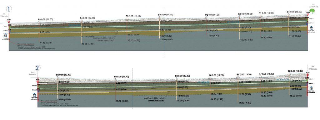 Estudio geotecnico Estepona